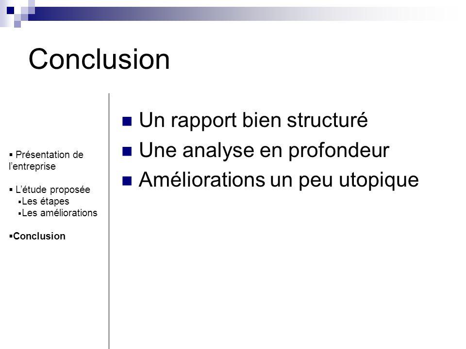 Conclusion Un rapport bien structuré Une analyse en profondeur