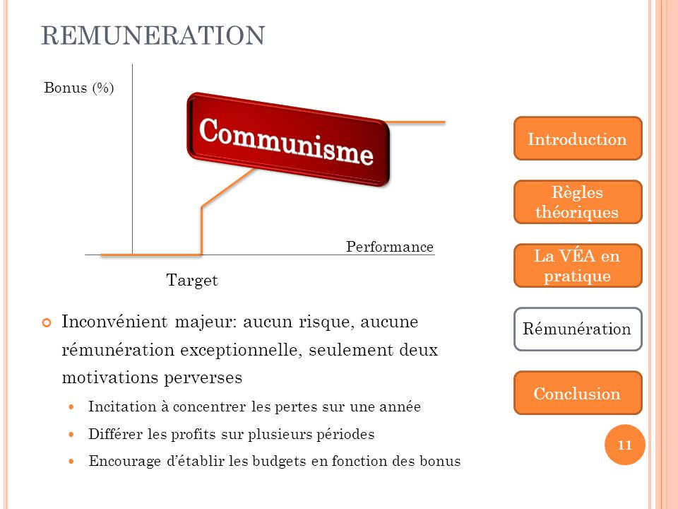 Communisme REMUNERATION