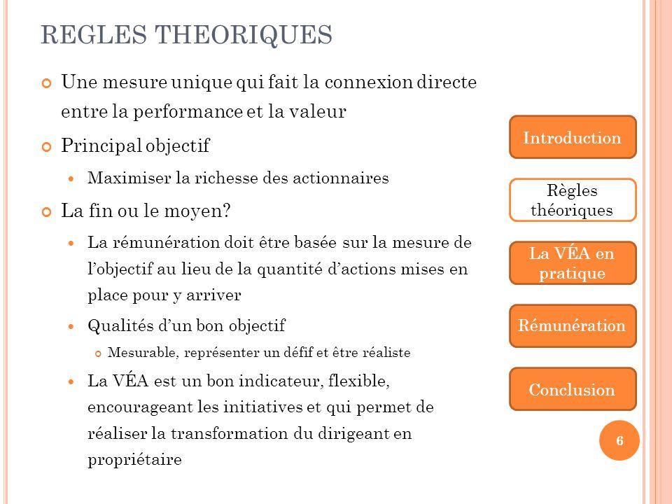 REGLES THEORIQUES Une mesure unique qui fait la connexion directe entre la performance et la valeur.