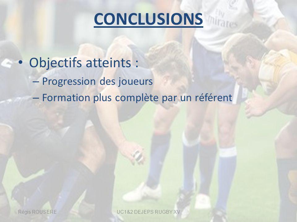 CONCLUSIONS Objectifs atteints : Progression des joueurs
