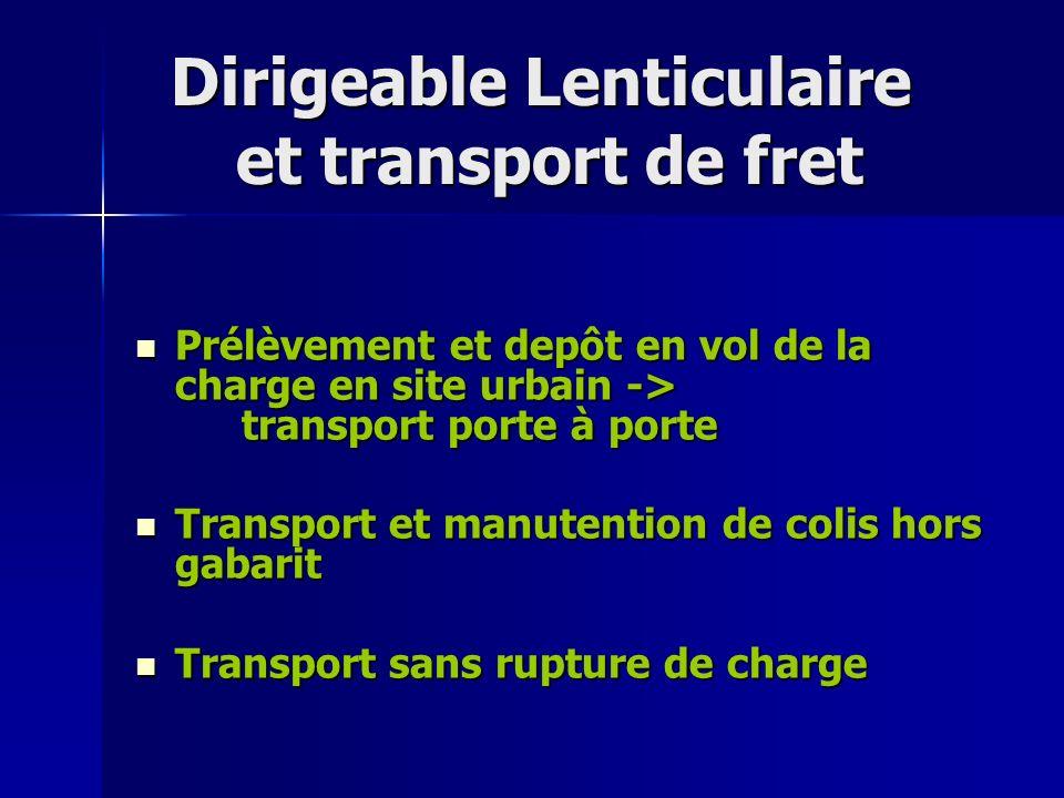 Dirigeable Lenticulaire et transport de fret