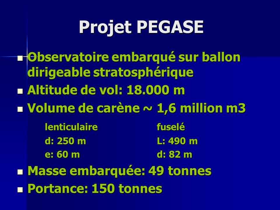 Projet PEGASE Observatoire embarqué sur ballon dirigeable stratosphérique. Altitude de vol: 18.000 m.