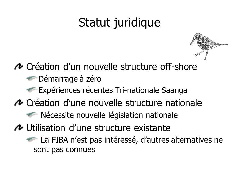 Statut juridique Création d'un nouvelle structure off-shore