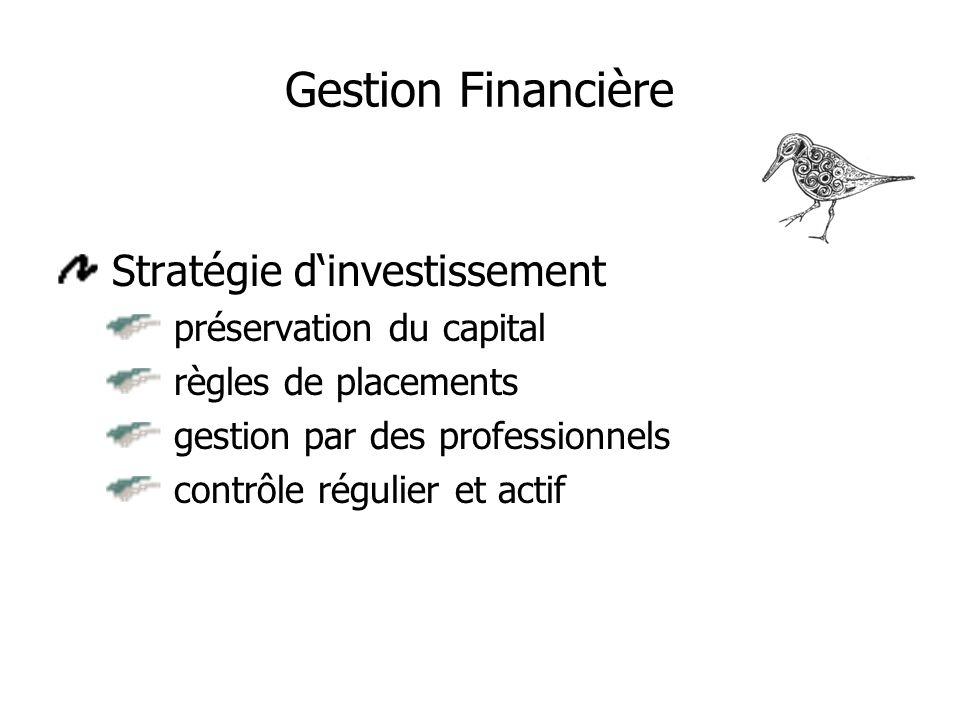 Gestion Financière Stratégie d'investissement préservation du capital