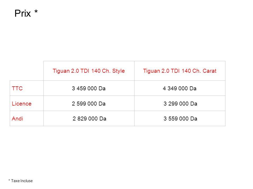 Prix * Tiguan 2.0 TDI 140 Ch. Style Tiguan 2.0 TDI 140 Ch. Carat TTC