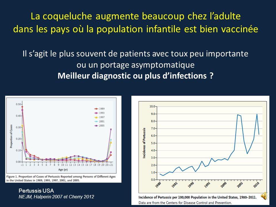Meilleur diagnostic ou plus d'infections