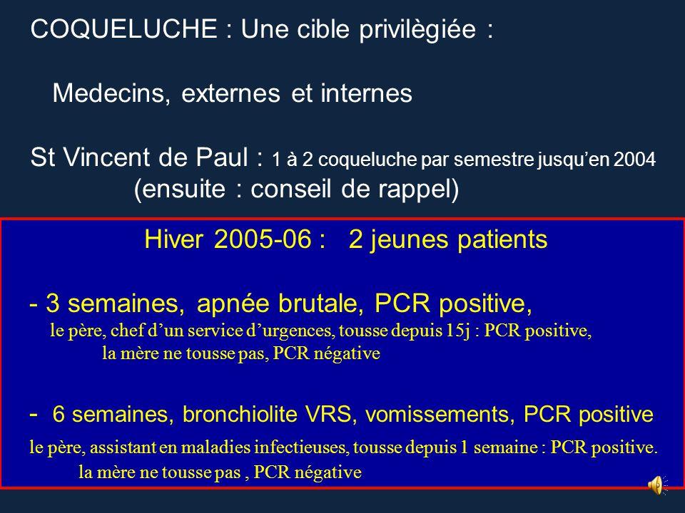 COQUELUCHE : Une cible privilègiée : Medecins, externes et internes
