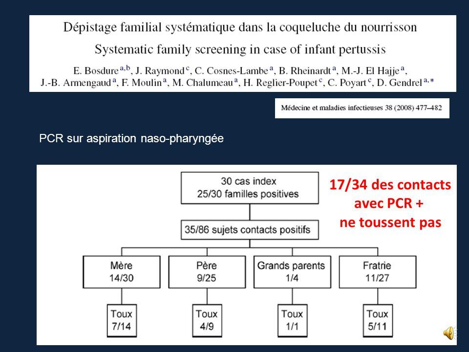 17/34 des contacts avec PCR + ne toussent pas
