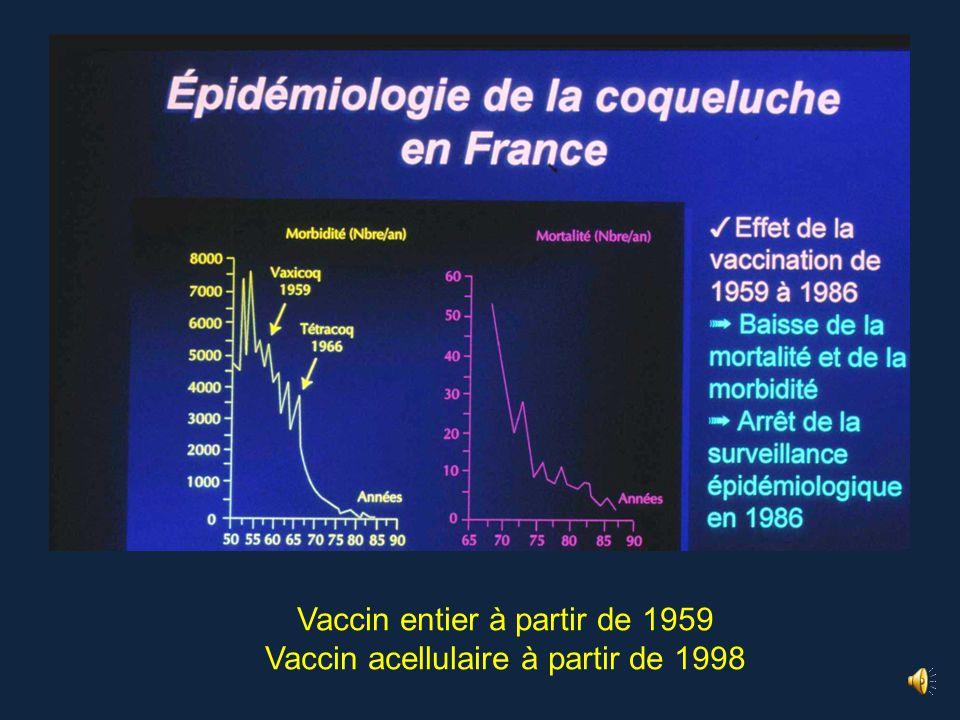 Vaccin entier à partir de 1959 Vaccin acellulaire à partir de 1998