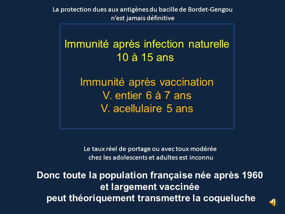 Immunité après infection naturelle 10 à 15 ans