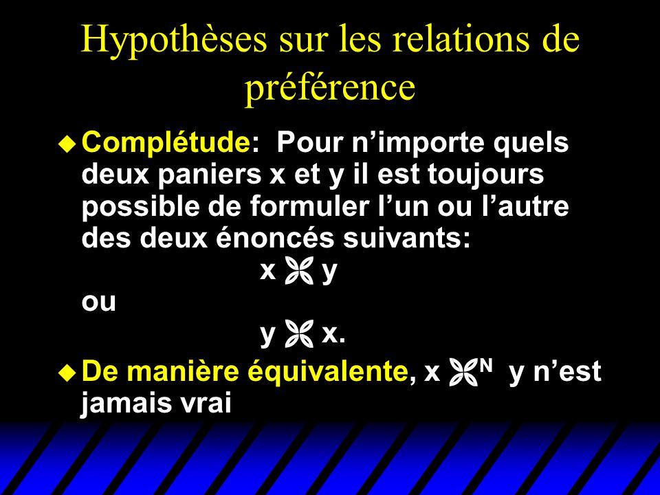 Hypothèses sur les relations de préférence