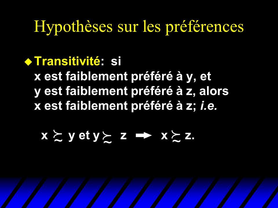 Hypothèses sur les préférences