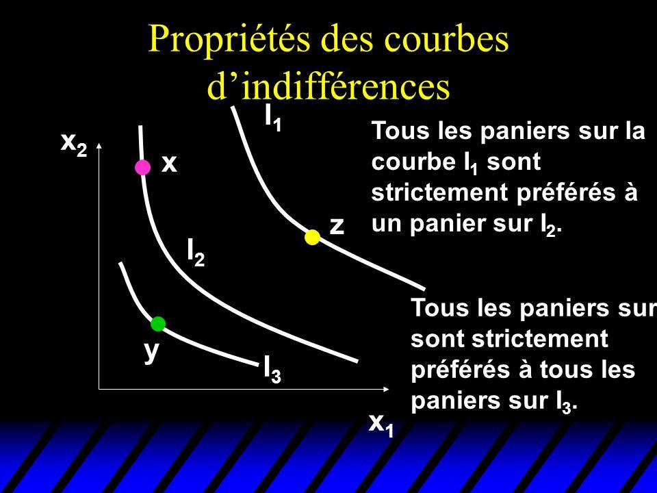 Propriétés des courbes d'indifférences
