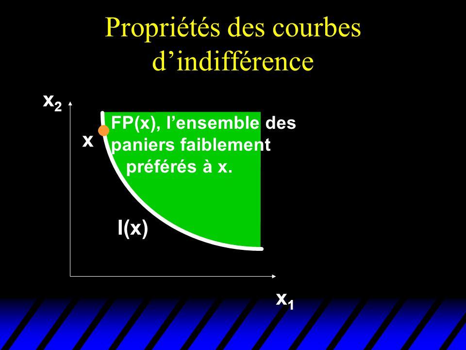 Propriétés des courbes d'indifférence