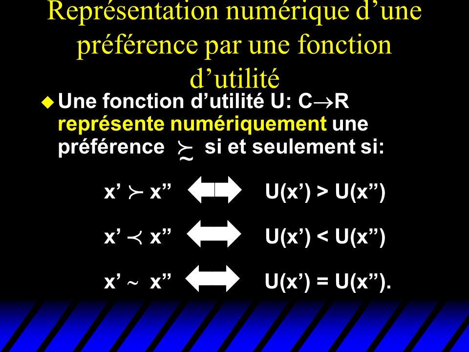 Représentation numérique d'une préférence par une fonction d'utilité