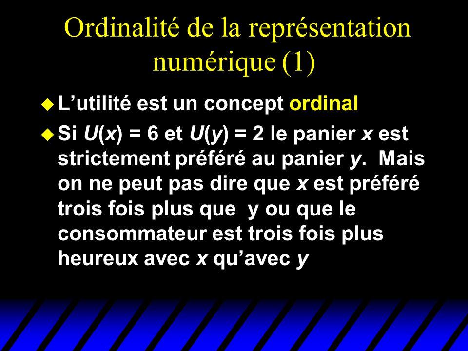 Ordinalité de la représentation numérique (1)