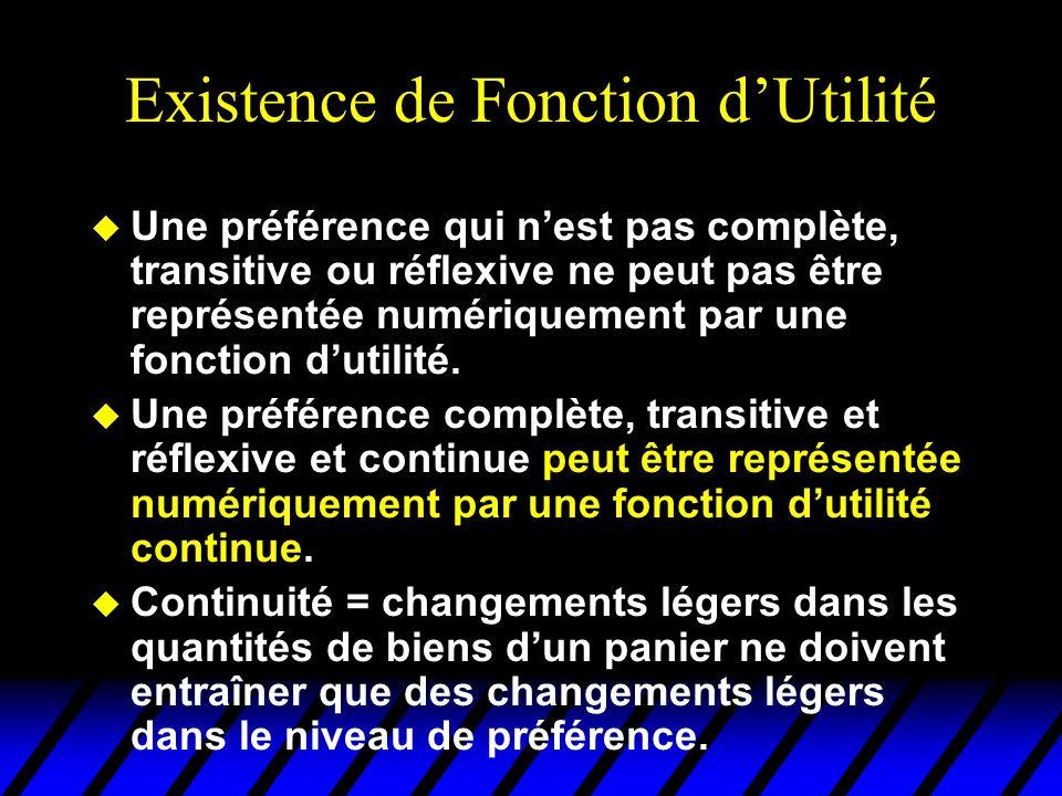 Existence de Fonction d'Utilité