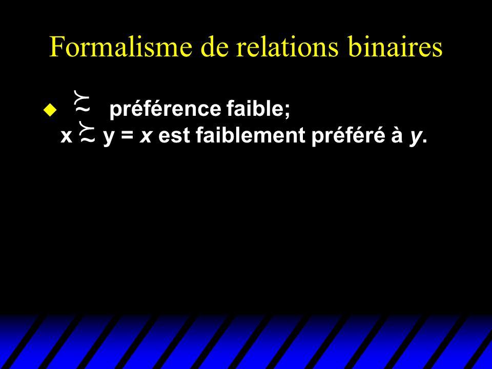 Formalisme de relations binaires