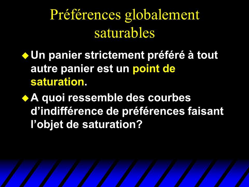 Préférences globalement saturables