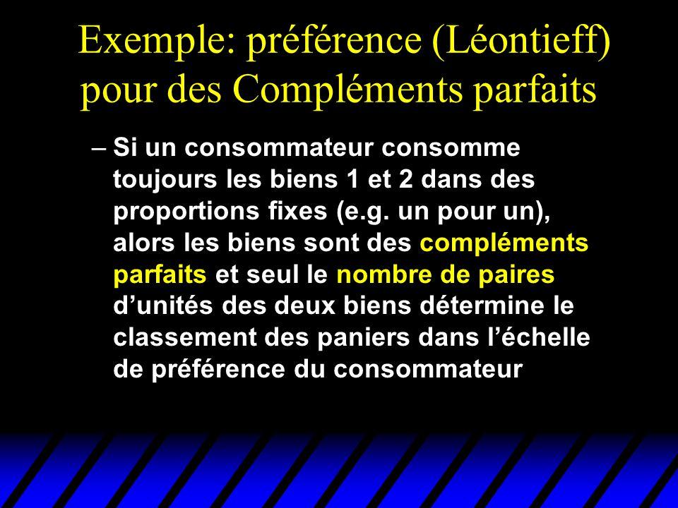 Exemple: préférence (Léontieff) pour des Compléments parfaits