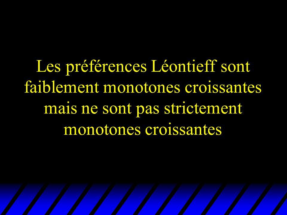 Les préférences Léontieff sont faiblement monotones croissantes mais ne sont pas strictement monotones croissantes