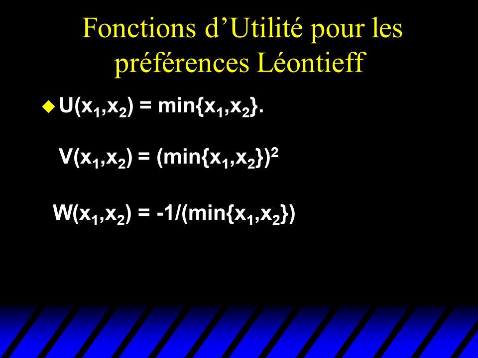 Fonctions d'Utilité pour les préférences Léontieff
