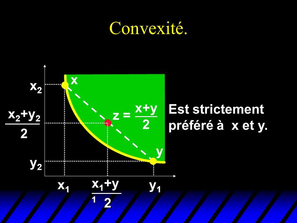 Convexité. x x2 x+y Est strictement préféré à x et y. x2+y2 z = 2 2 y