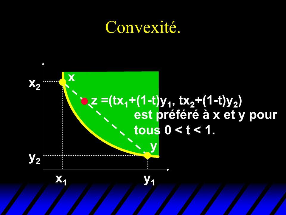 Convexité. x x2 z =(tx1+(1-t)y1, tx2+(1-t)y2)