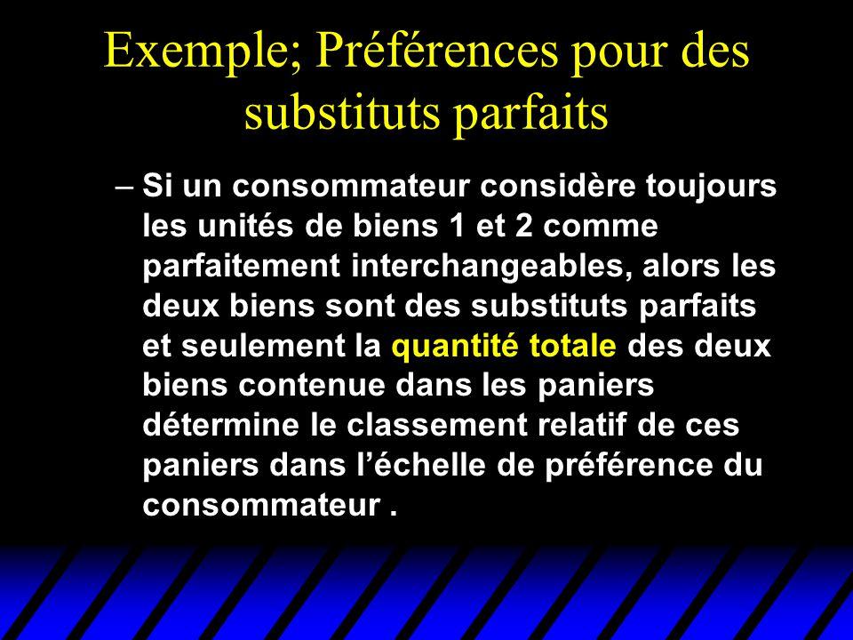 Exemple; Préférences pour des substituts parfaits