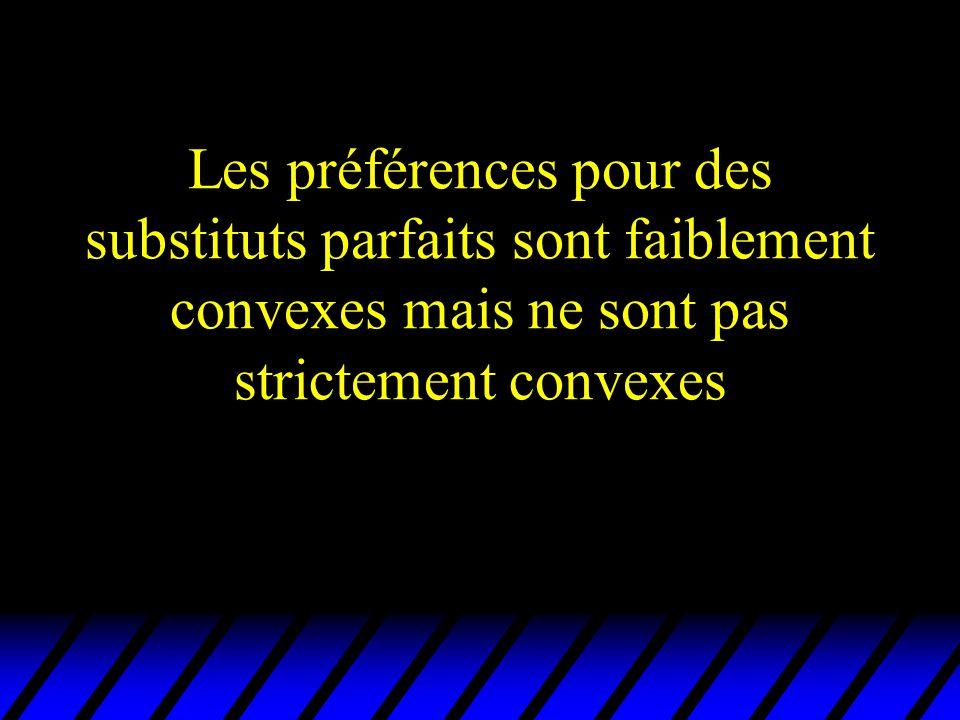 Les préférences pour des substituts parfaits sont faiblement convexes mais ne sont pas strictement convexes