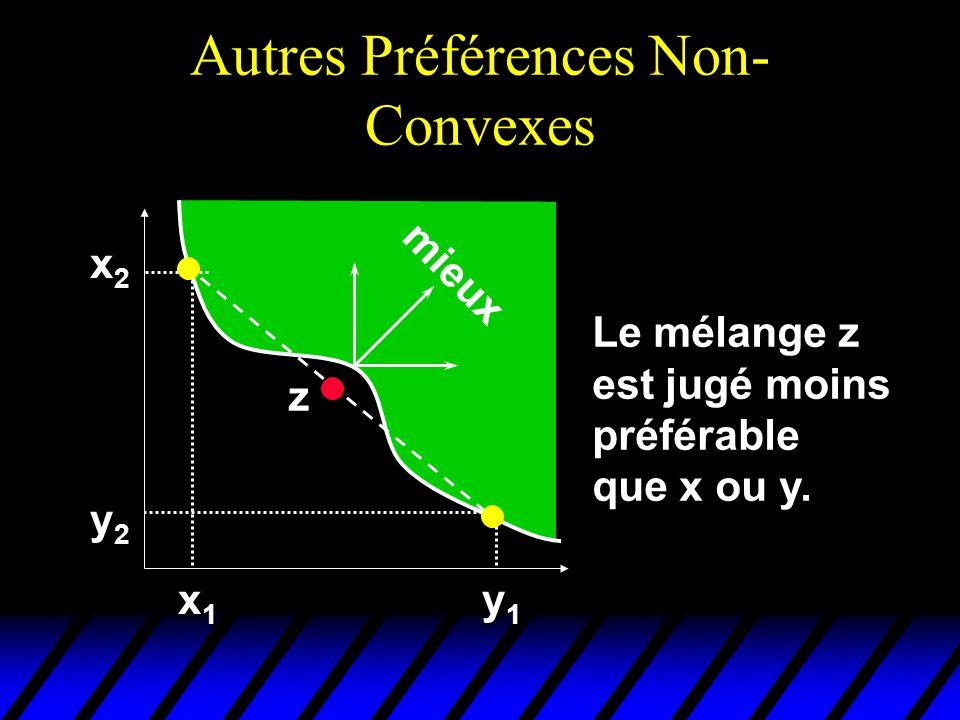 Autres Préférences Non-Convexes