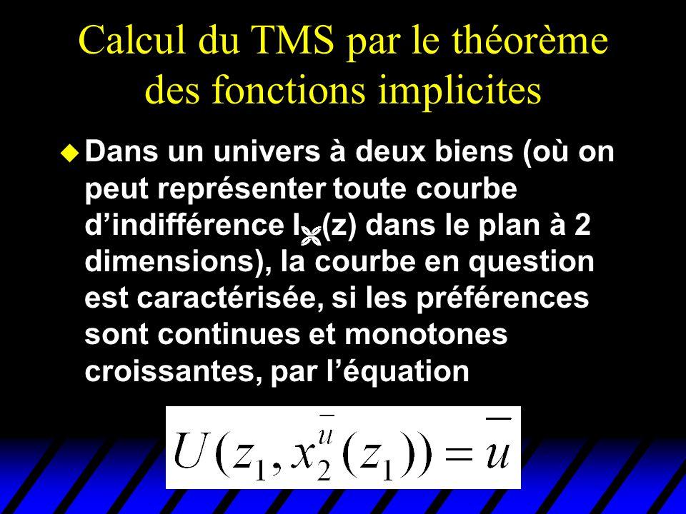 Calcul du TMS par le théorème des fonctions implicites