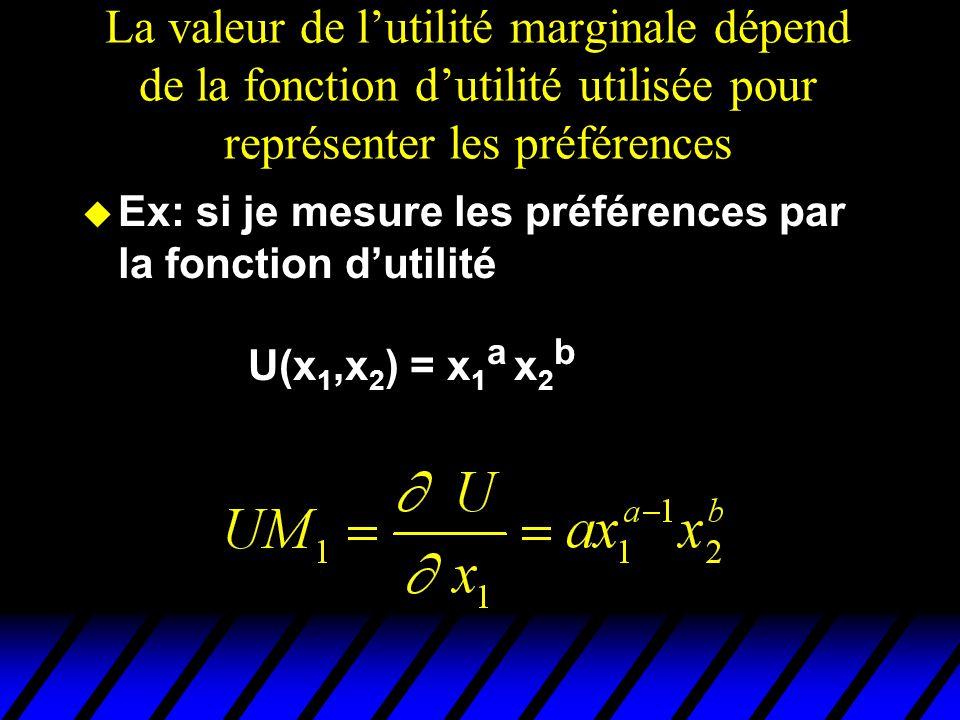 La valeur de l'utilité marginale dépend de la fonction d'utilité utilisée pour représenter les préférences