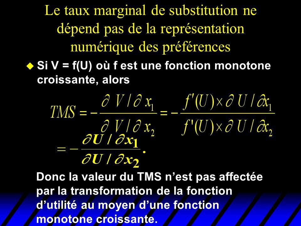 Le taux marginal de substitution ne dépend pas de la représentation numérique des préférences