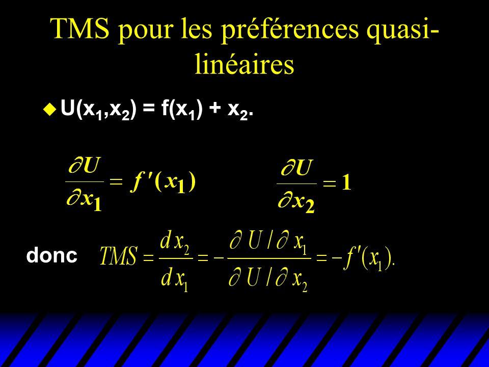 TMS pour les préférences quasi-linéaires