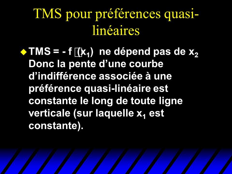 TMS pour préférences quasi-linéaires