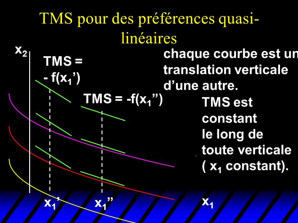 TMS pour des préférences quasi-linéaires