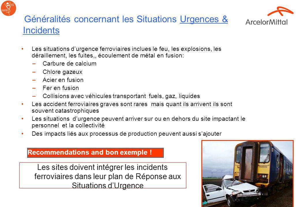Généralités concernant les Situations Urgences & Incidents
