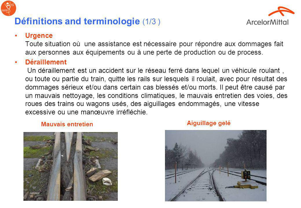 Définitions and terminologie (1/3 )