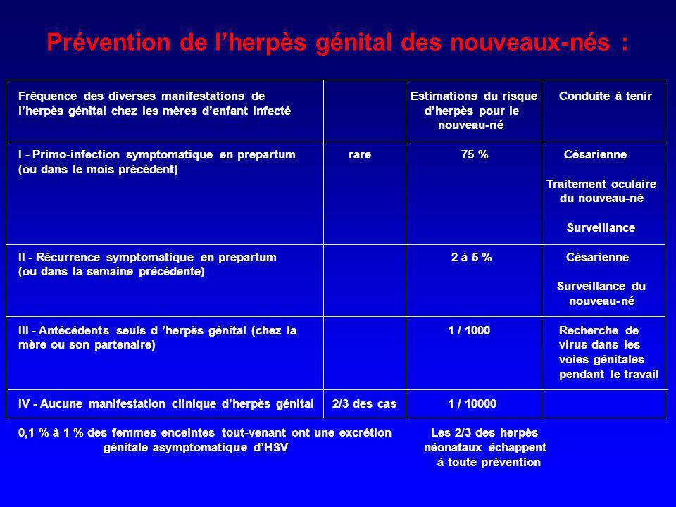 Prévention de l'herpès génital des nouveaux-nés :