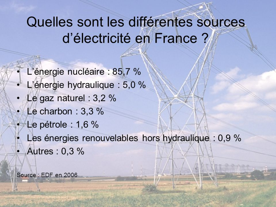 Quelles sont les différentes sources d'électricité en France