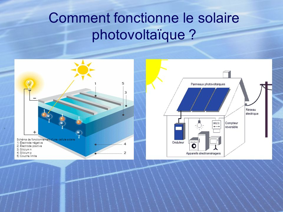 Comment fonctionne le solaire photovoltaïque