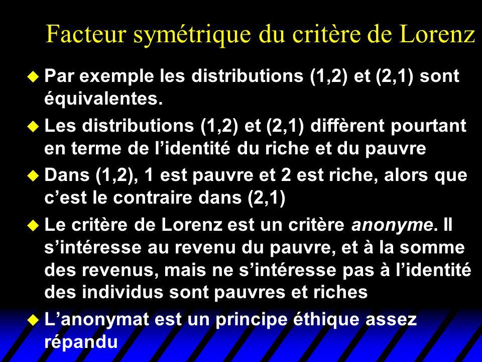 Facteur symétrique du critère de Lorenz