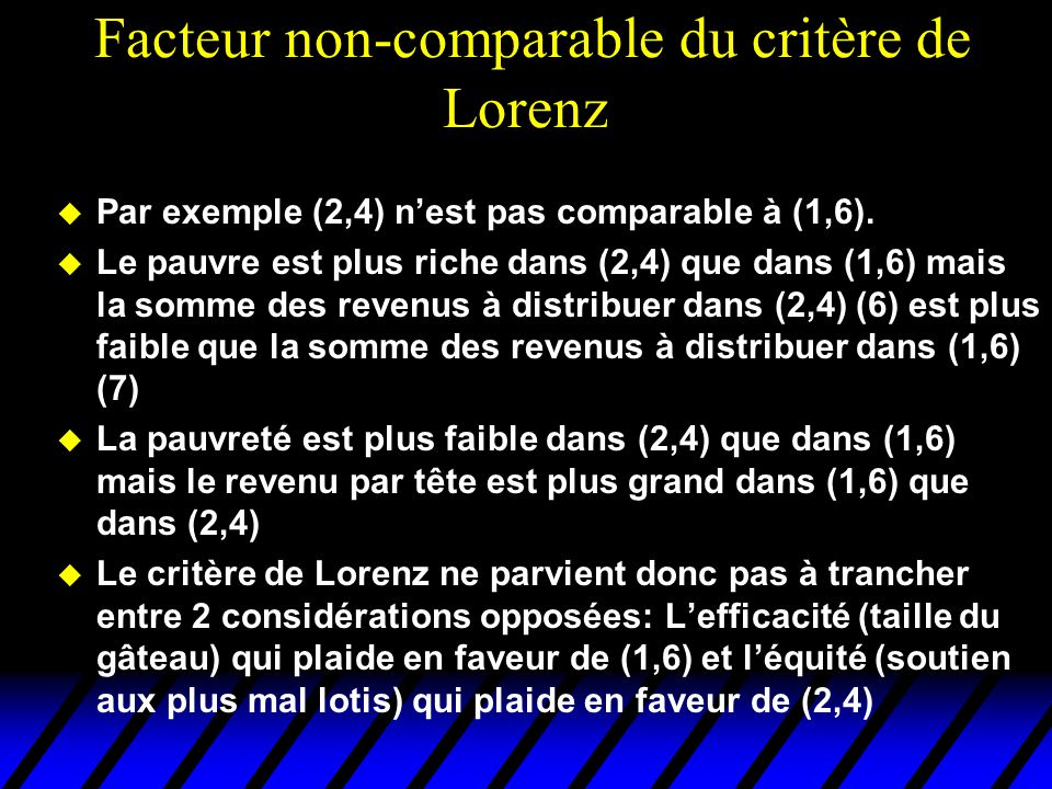 Facteur non-comparable du critère de Lorenz