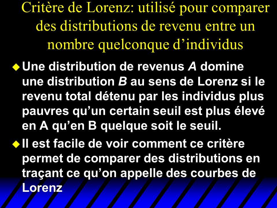 Critère de Lorenz: utilisé pour comparer des distributions de revenu entre un nombre quelconque d'individus