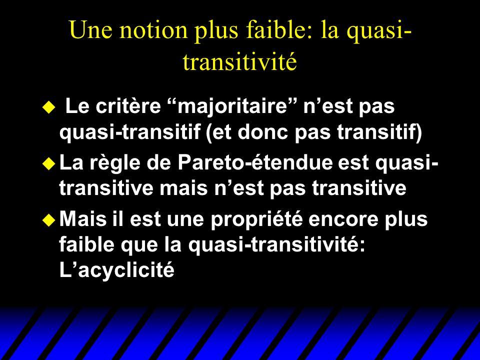 Une notion plus faible: la quasi-transitivité