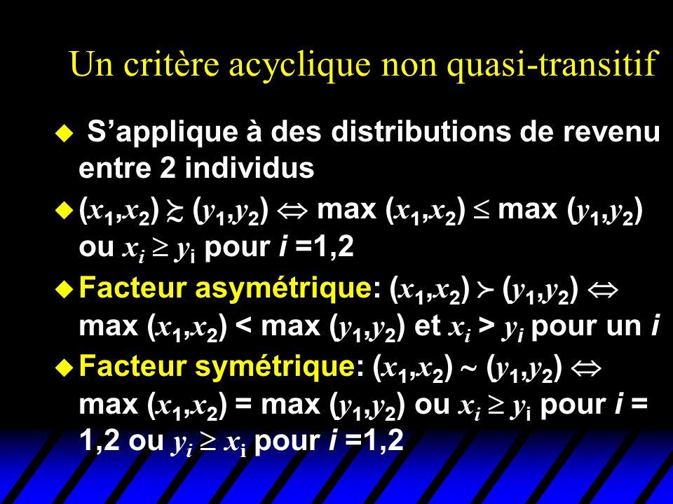 Un critère acyclique non quasi-transitif
