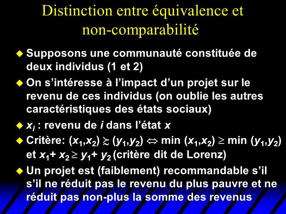Distinction entre équivalence et non-comparabilité