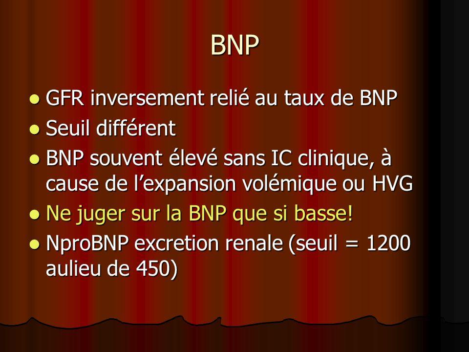 BNP GFR inversement relié au taux de BNP Seuil différent