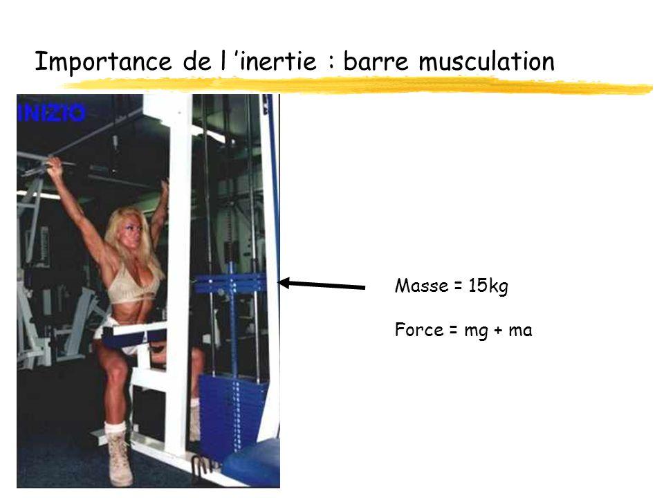 Importance de l 'inertie : barre musculation